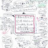 マインドマップ:仕事脳を強化する記憶HACKS(ハック)