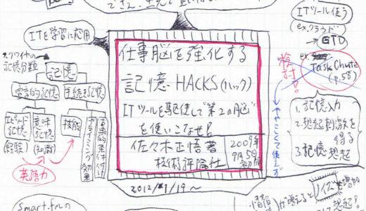 2冊読了『仕事脳を強化する記憶HACKS』『その検索はやめなさい』